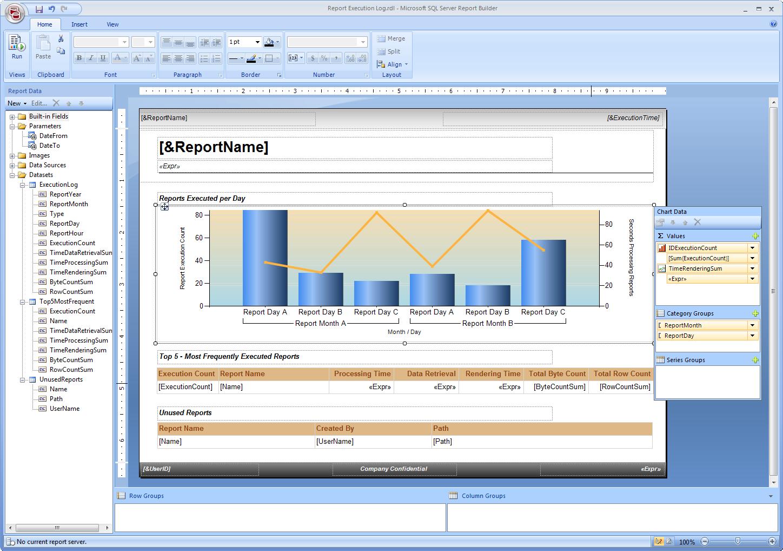 SQL Server Reporting Services – FITS Magyarország Kft